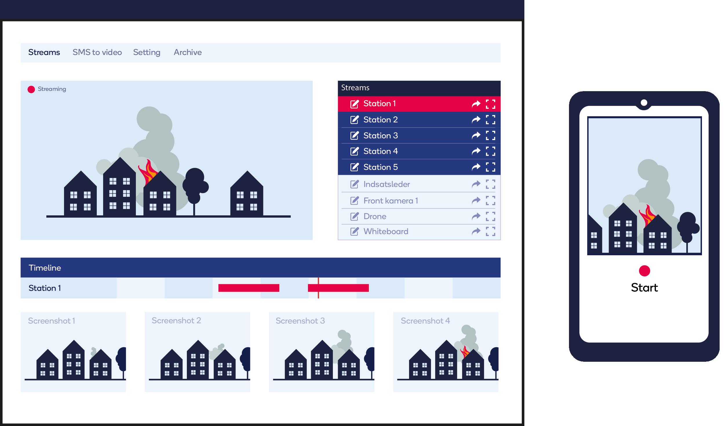 Illustration af IncidentShare interface